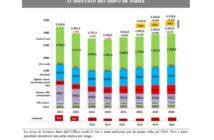 mercato del libro in Italia 2018